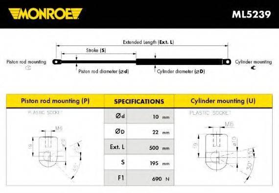 MONROE ML5239 Газовый упор (пружина) багажника