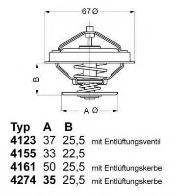 WAHLER 427492D Термостат